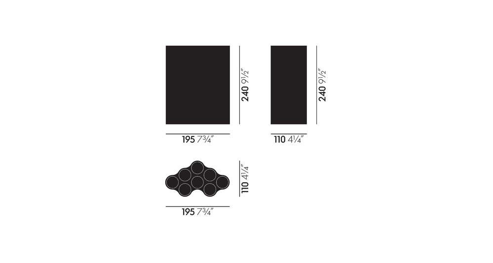 dimensions nuage moyen