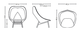 schema uchiwa 2