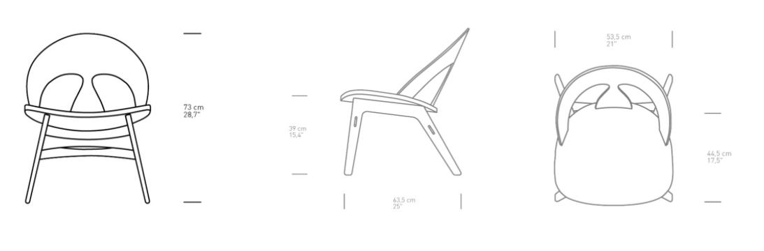 schema BM0949P