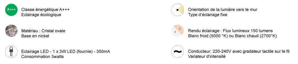 atman dimensions