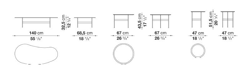 Schéma formiche composition 1
