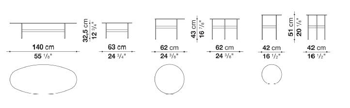 schéma formiche composition 4