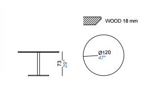 dimensions rondo 120 lapalma
