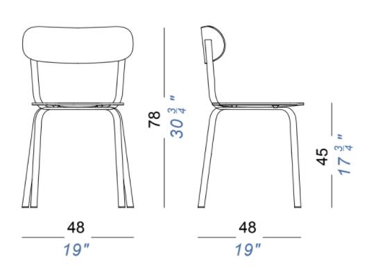 dimensions - stil