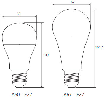 Ampoules LED Start GLS de GE Lighting