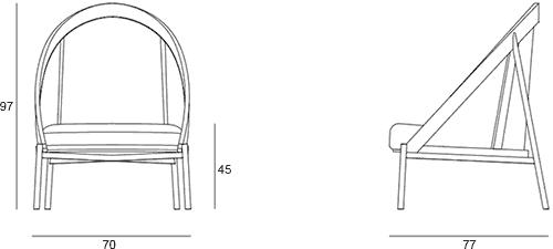 Dimensions Loïc GTV
