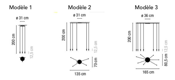 schéma-wire