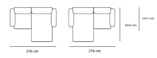 Schema 2 seater Conf 4 5