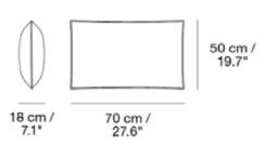 schema 70 x 50 cm