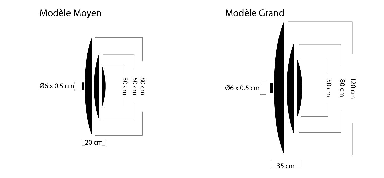schema macchina della luce w