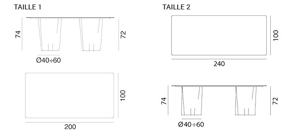 schema brick table