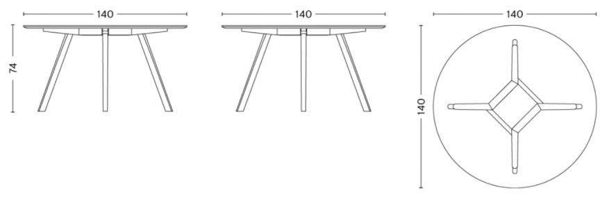 schema copenhague table cph 25