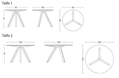schema table cph 20