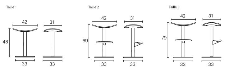 Schema Coma Tabouret