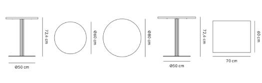schema table colonne