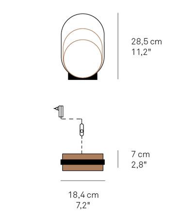 schema loop