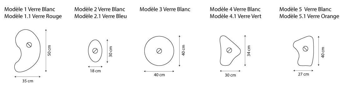 schema Orbital verre