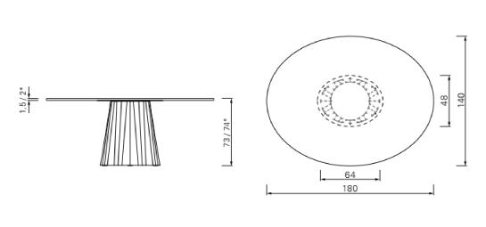 schema table pli