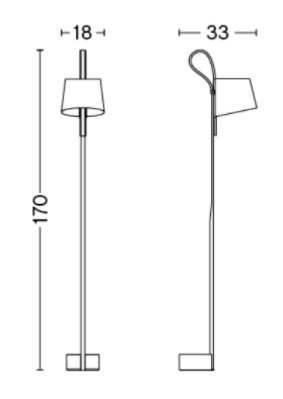 schema rope trick