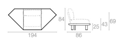 Schema Tami Module Angulaire