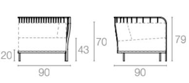 schema cannolé module terminal droit