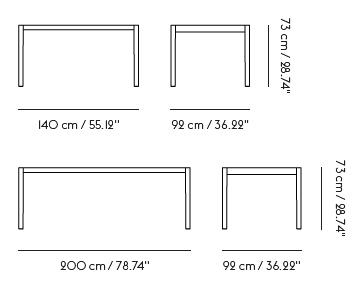 schema workshop table