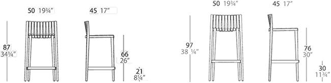 Dimensions tabouret Spritz Vondom