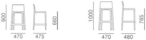 Dimensions tabouret Volt de Pedrali